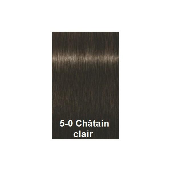 essensity coloration - schwarzkopf professional - prod-hair