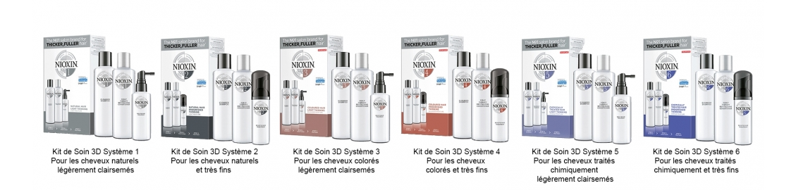 Nioxin Kit Tous Les Soins Nioxin Prix Pas Cher Prod